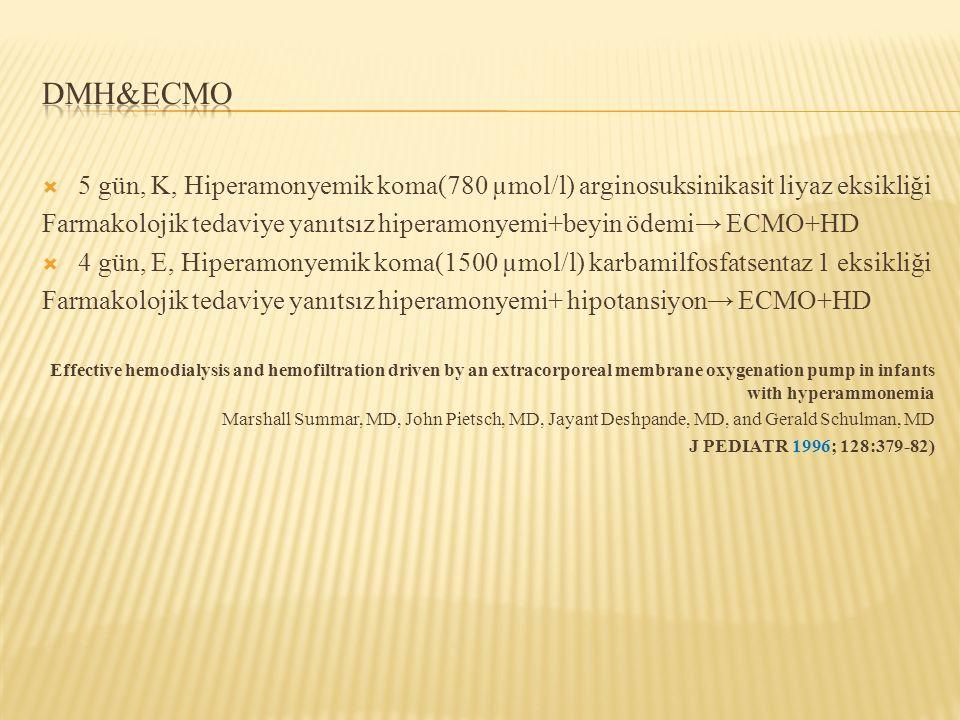 Dmh&ECMO 5 gün, K, Hiperamonyemik koma(780 µmol/l) arginosuksinikasit liyaz eksikliği.