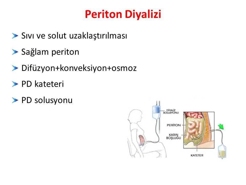 Periton Diyalizi Sıvı ve solut uzaklaştırılması Sağlam periton