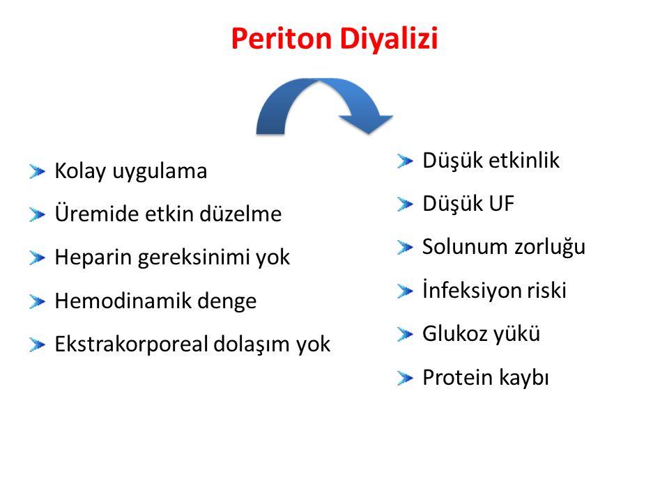 Periton Diyalizi Düşük etkinlik Kolay uygulama Düşük UF
