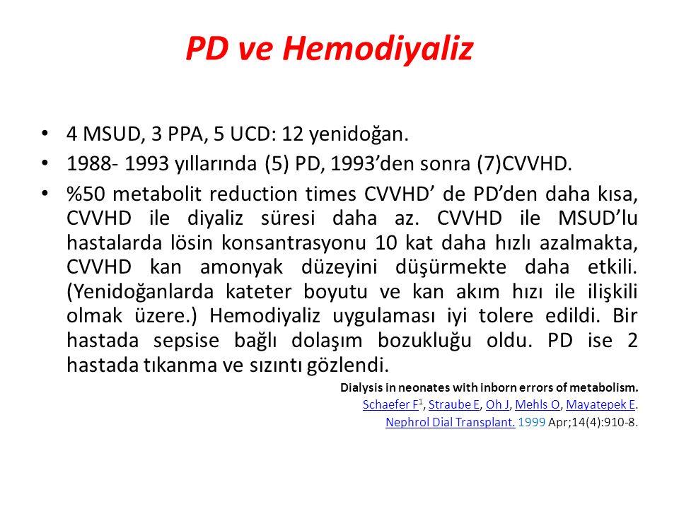 PD ve Hemodiyaliz 4 MSUD, 3 PPA, 5 UCD: 12 yenidoğan.