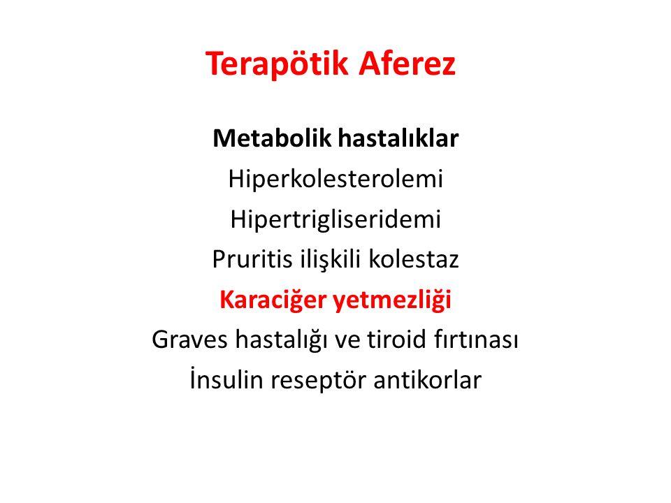 Metabolik hastalıklar