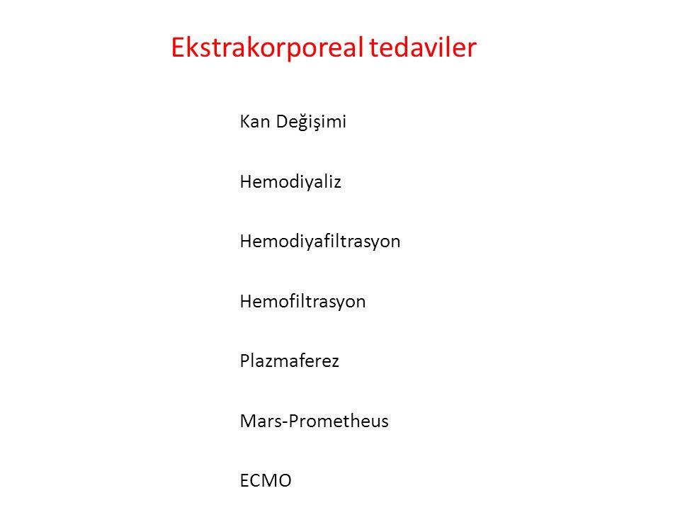 Ekstrakorporeal tedaviler