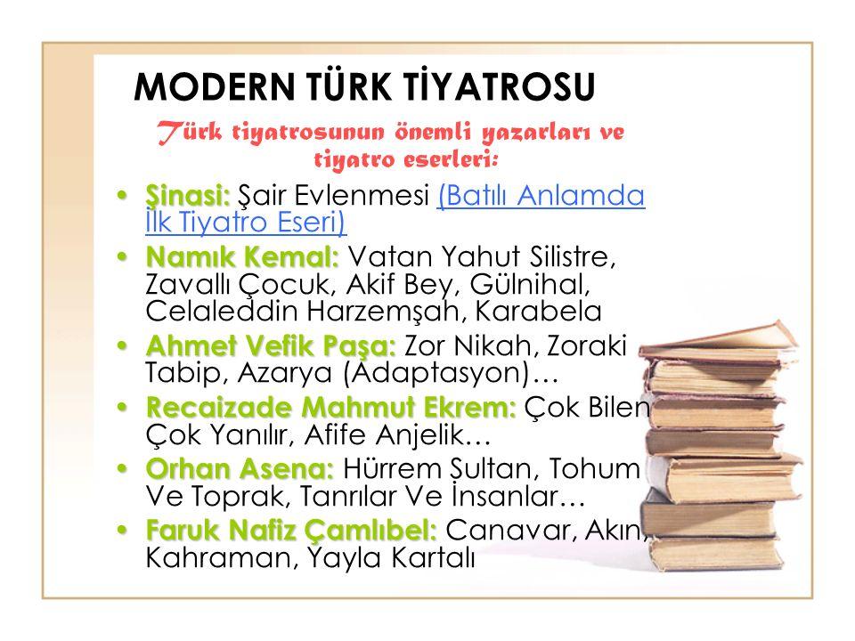 Türk tiyatrosunun önemli yazarları ve tiyatro eserleri: