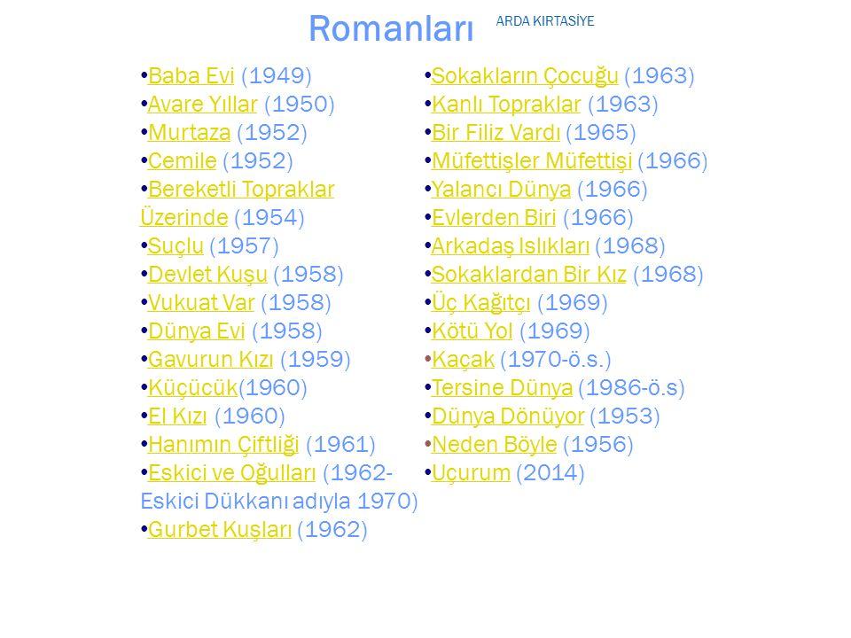 Romanları Baba Evi (1949) Avare Yıllar (1950) Murtaza (1952)