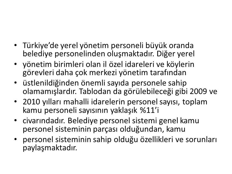 Türkiye'de yerel yönetim personeli büyük oranda belediye personelinden oluşmaktadır. Diğer yerel