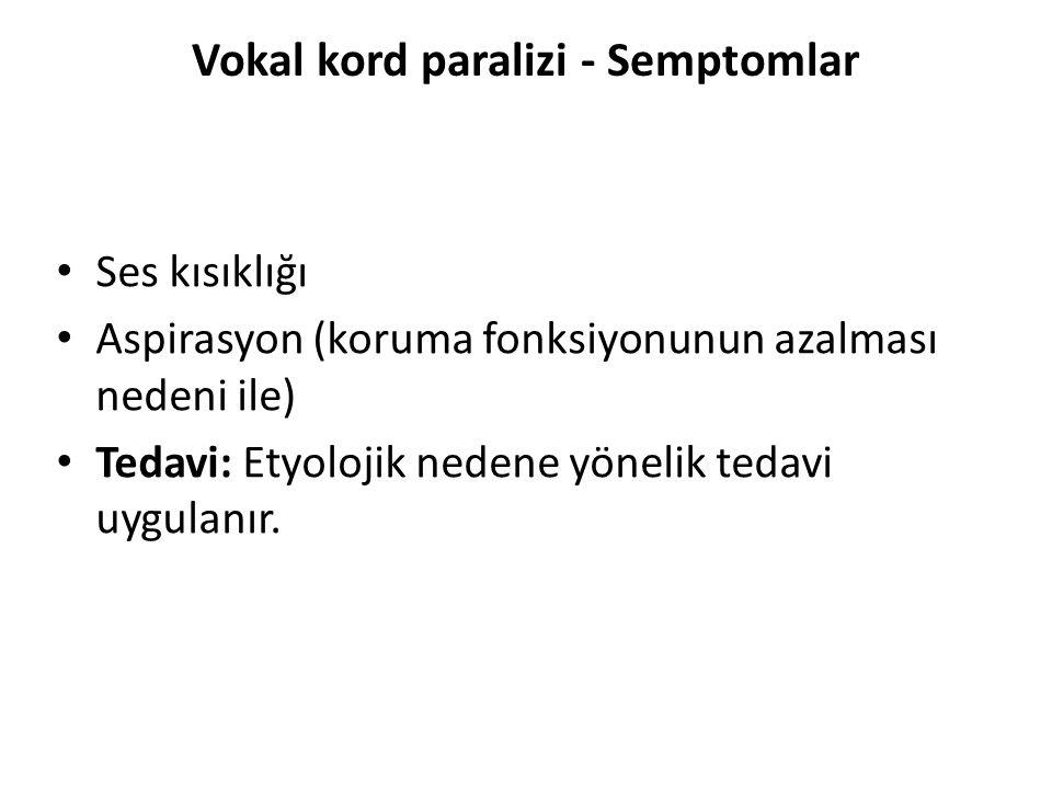 Vokal kord paralizi - Semptomlar