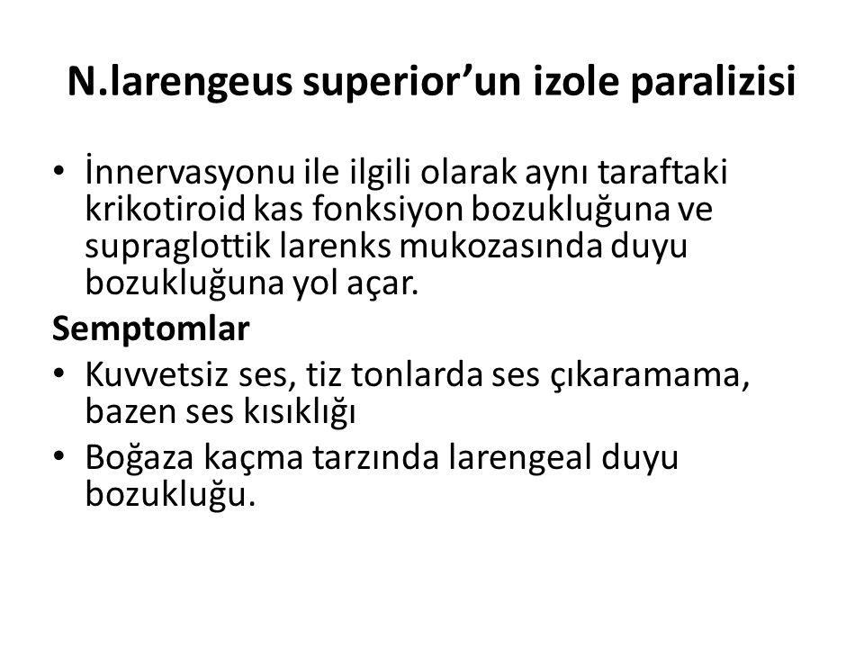 N.larengeus superior'un izole paralizisi