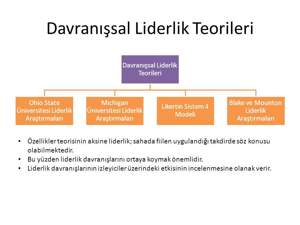 Davranışsal Liderlik Teorileri