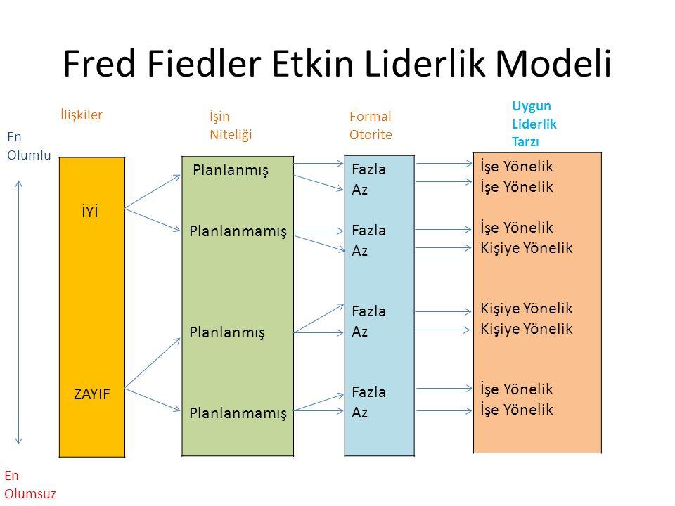 Fred Fiedler Etkin Liderlik Modeli