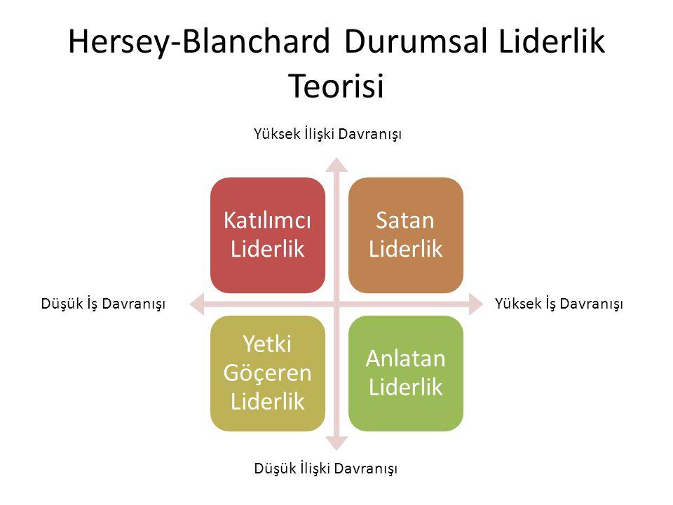 Hersey-Blanchard Durumsal Liderlik Teorisi