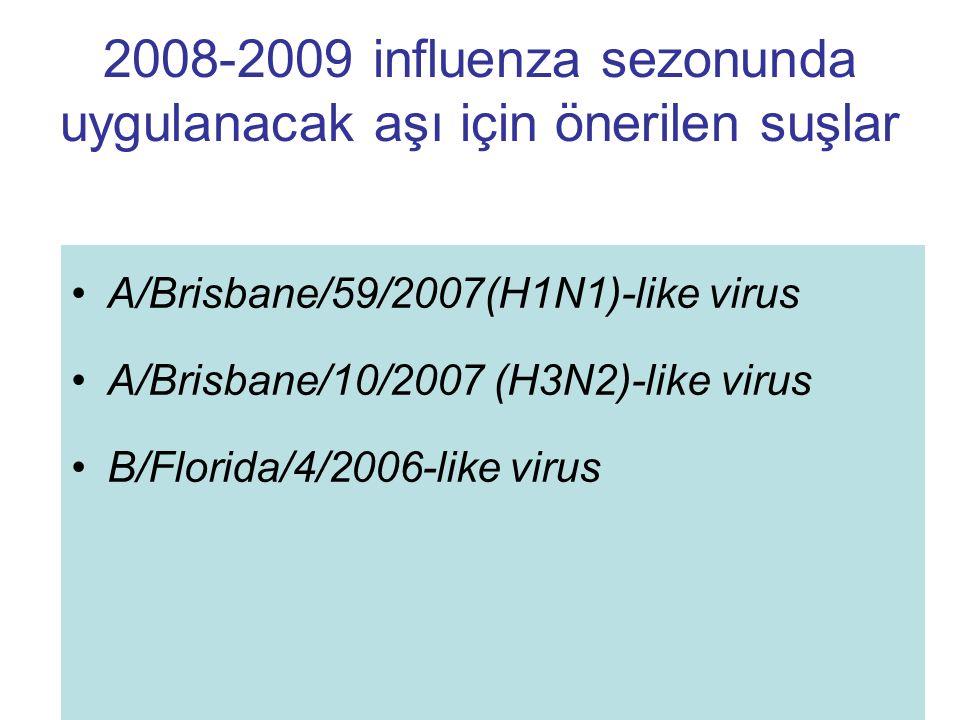 2008-2009 influenza sezonunda uygulanacak aşı için önerilen suşlar