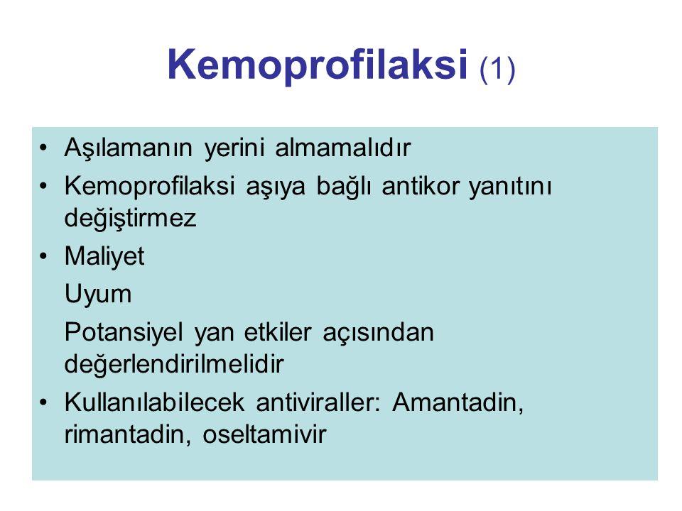 Kemoprofilaksi (1) Aşılamanın yerini almamalıdır