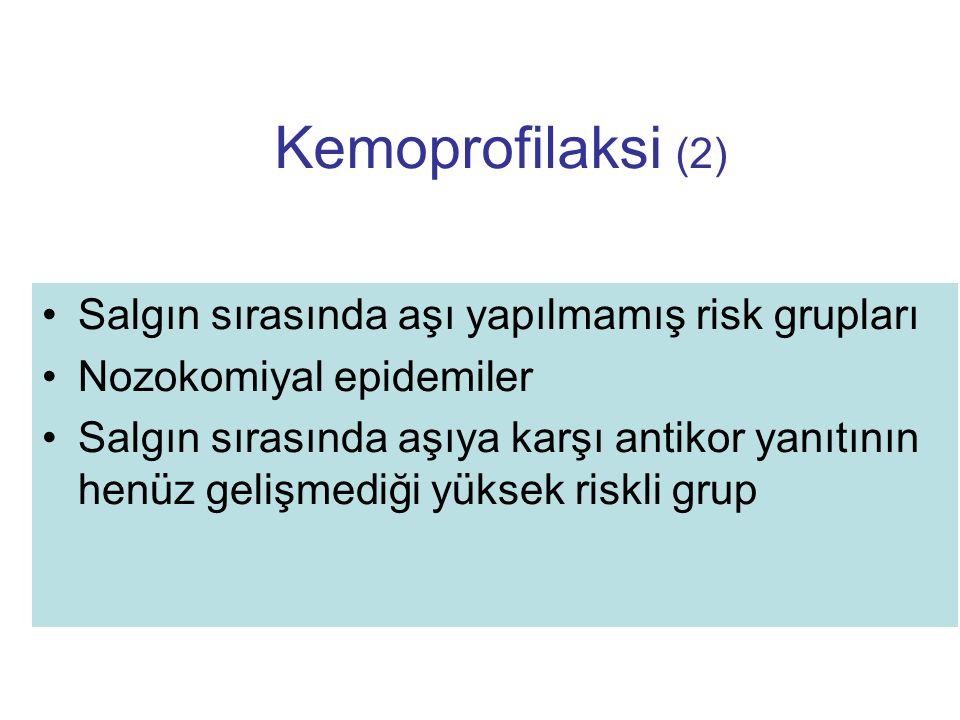 Kemoprofilaksi (2) Salgın sırasında aşı yapılmamış risk grupları