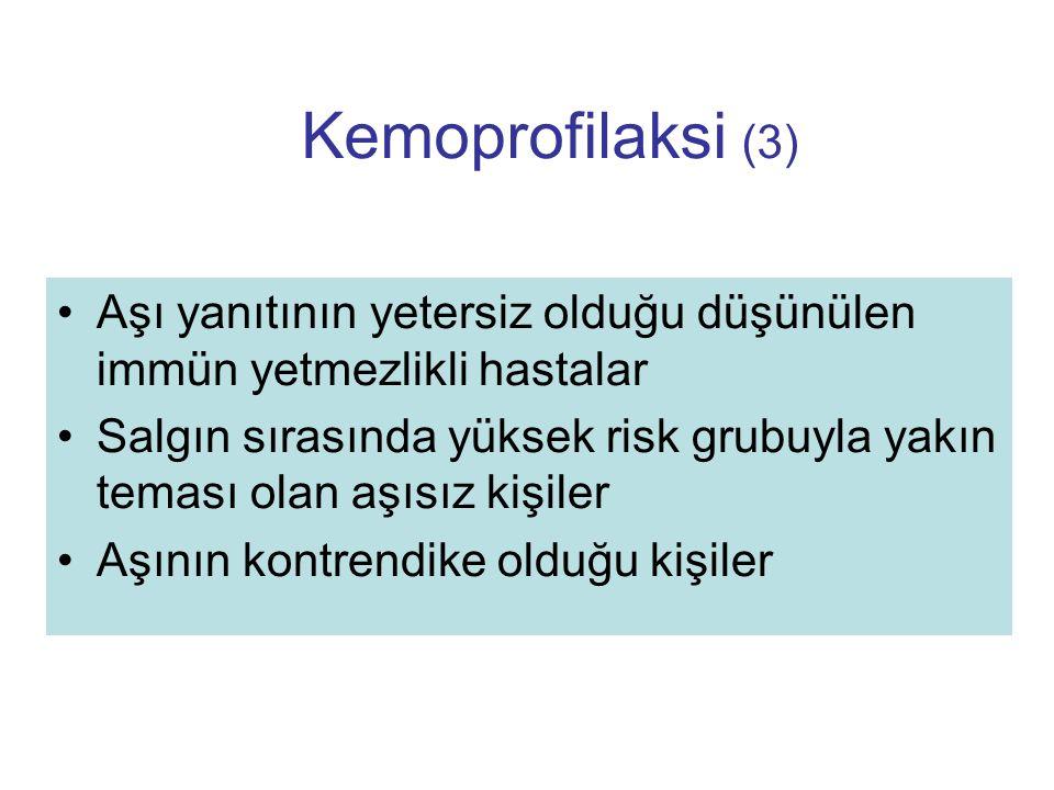 Kemoprofilaksi (3) Aşı yanıtının yetersiz olduğu düşünülen immün yetmezlikli hastalar.