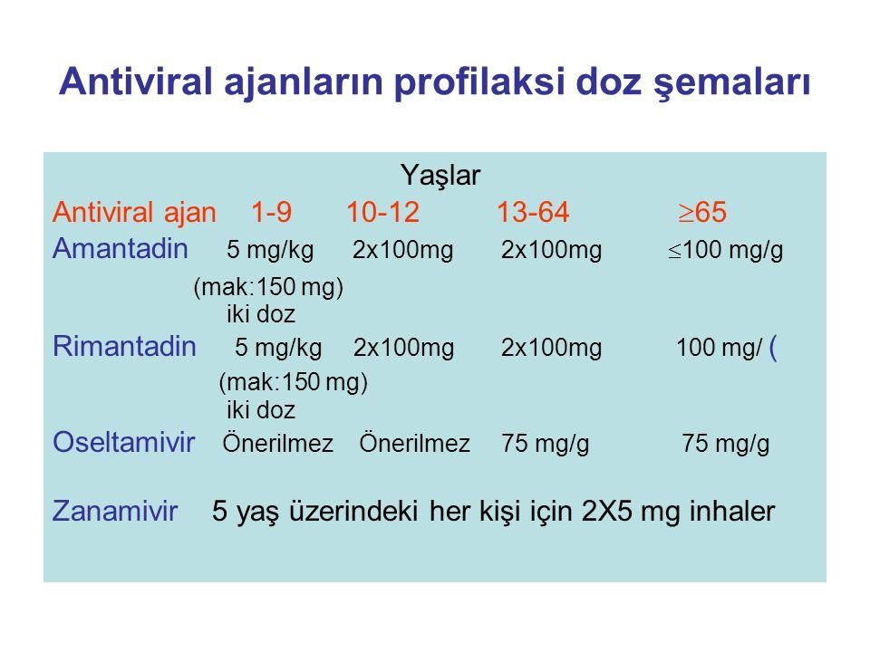 Antiviral ajanların profilaksi doz şemaları