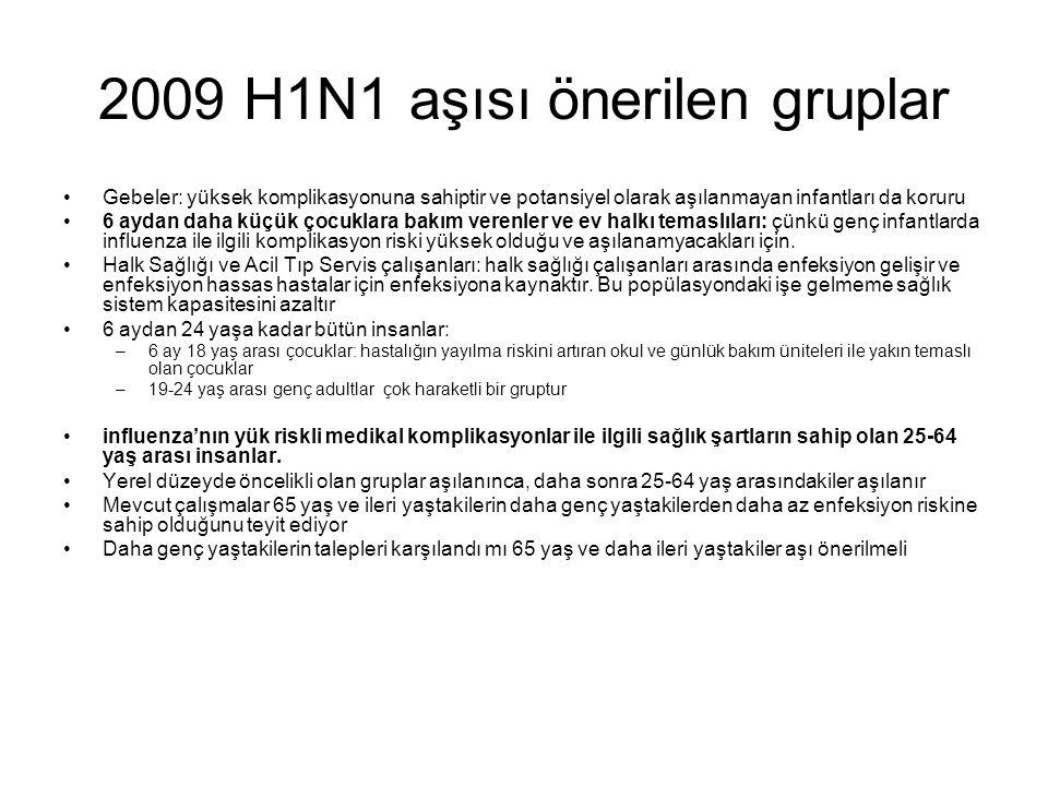 2009 H1N1 aşısı önerilen gruplar