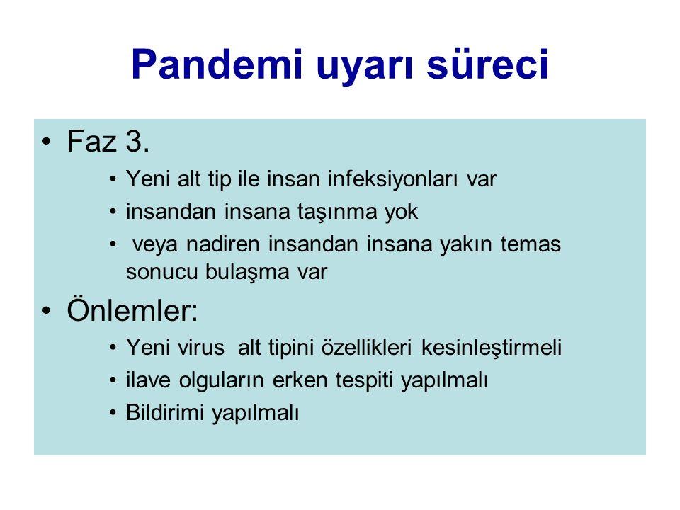 Pandemi uyarı süreci Faz 3. Önlemler: