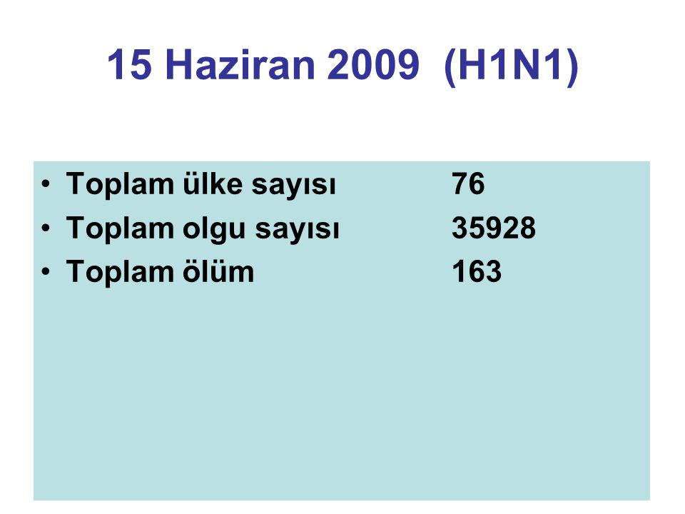 15 Haziran 2009 (H1N1) Toplam ülke sayısı 76 Toplam olgu sayısı 35928