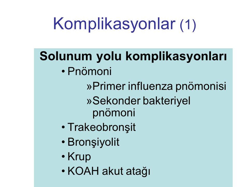 Solunum yolu komplikasyonları
