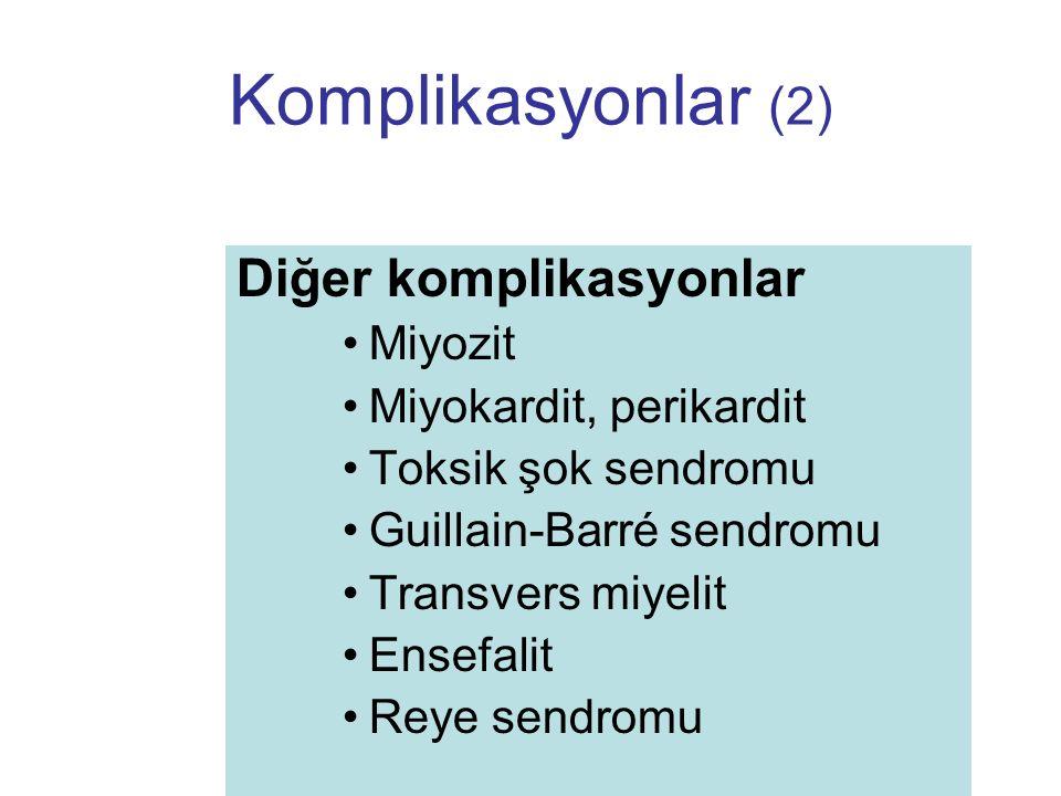 Komplikasyonlar (2) Diğer komplikasyonlar Miyozit