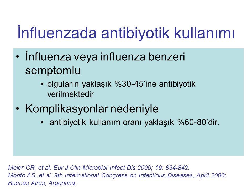 İnfluenzada antibiyotik kullanımı