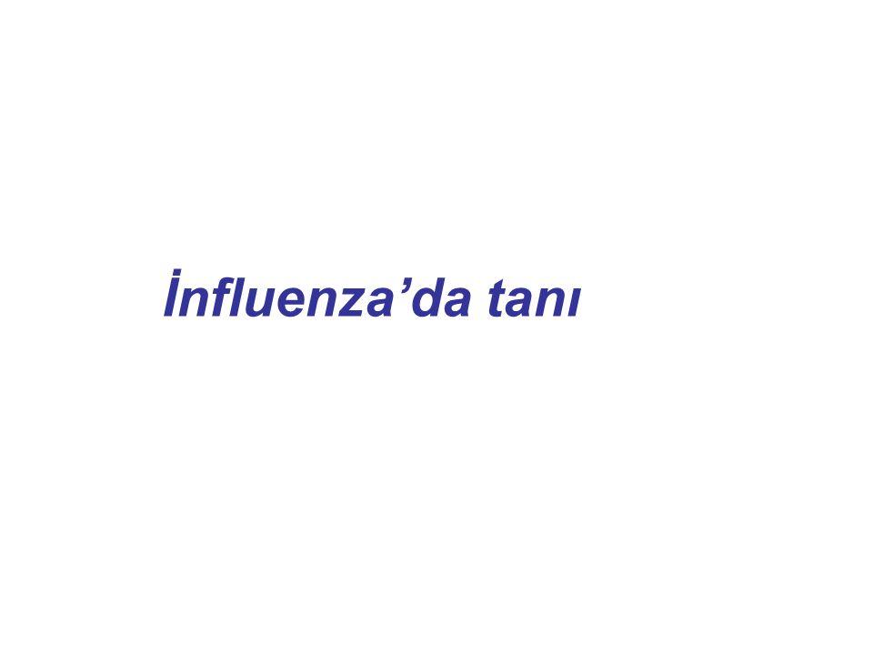İnfluenza'da tanı