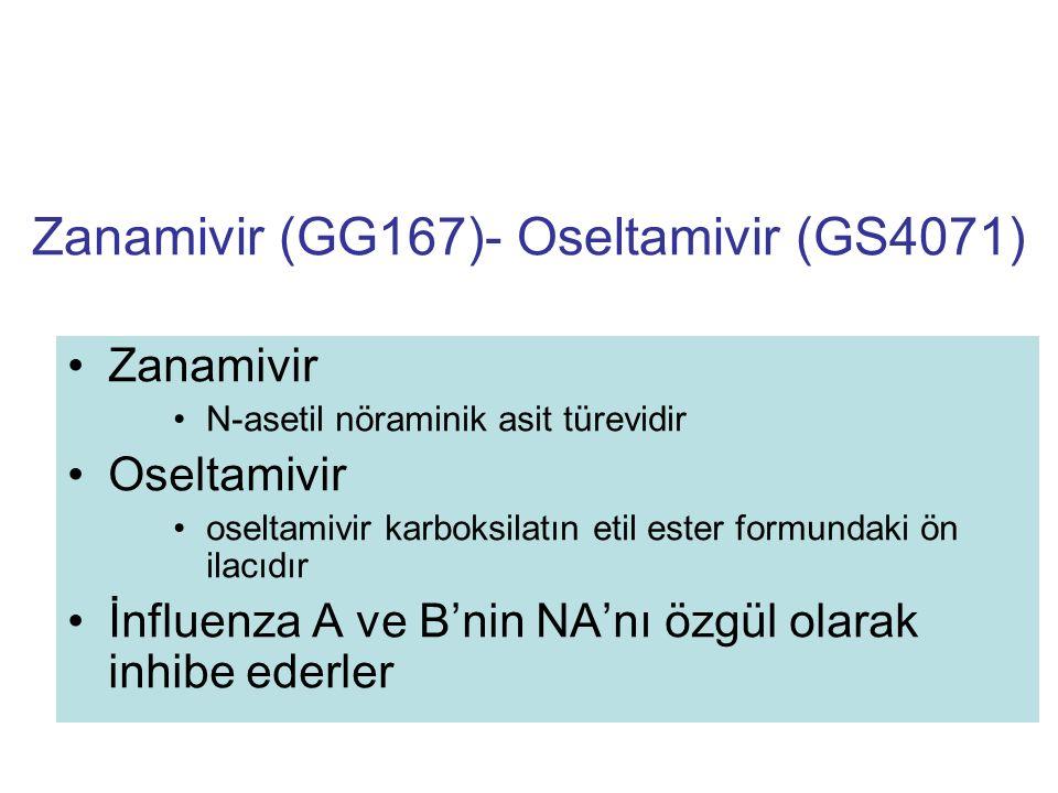 Zanamivir (GG167)- Oseltamivir (GS4071)