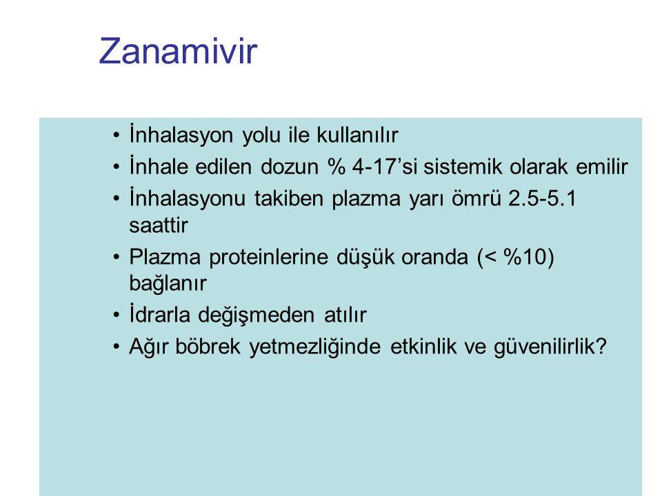 Zanamivir İnhalasyon yolu ile kullanılır