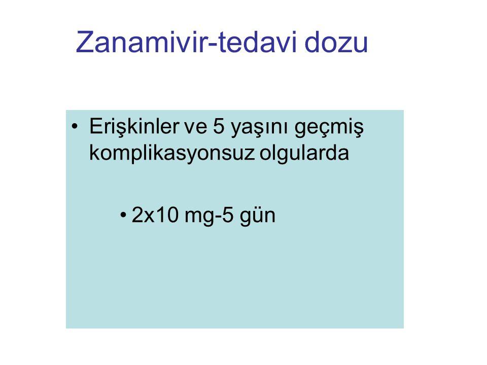 Zanamivir-tedavi dozu