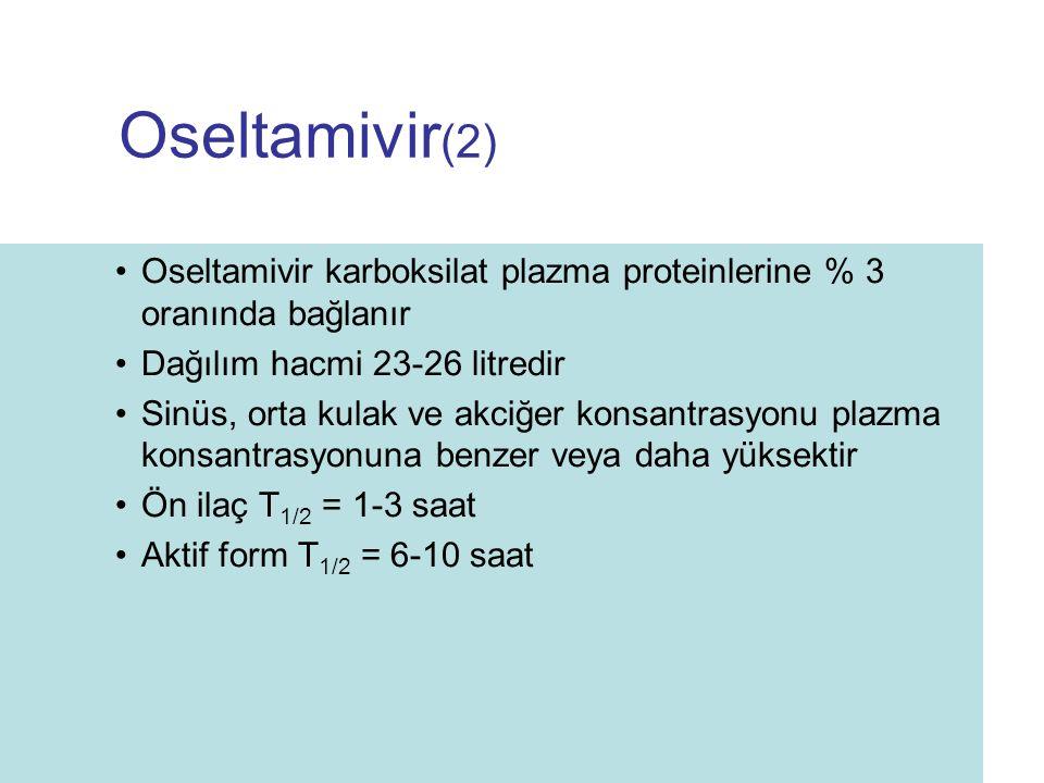 Slide 3 Oseltamivir(2) Oseltamivir karboksilat plazma proteinlerine % 3 oranında bağlanır. Dağılım hacmi 23-26 litredir.