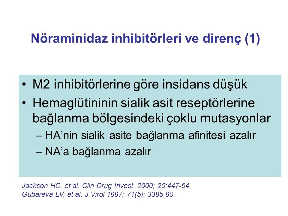 Nöraminidaz inhibitörleri ve direnç (1)