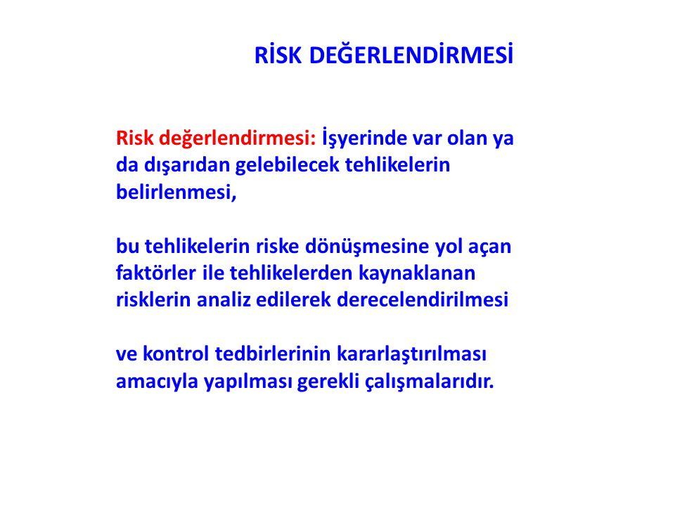 RİSK DEĞERLENDİRMESİ Risk değerlendirmesi: İşyerinde var olan ya da dışarıdan gelebilecek tehlikelerin belirlenmesi,