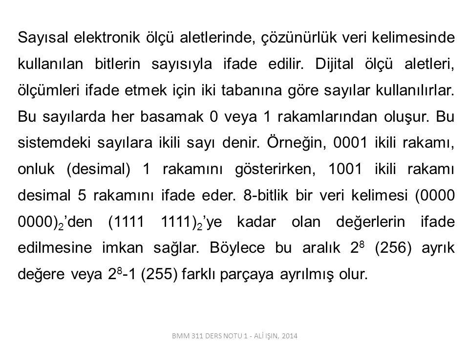 Sayısal elektronik ölçü aletlerinde, çözünürlük veri kelimesinde kullanılan bitlerin sayısıyla ifade edilir. Dijital ölçü aletleri, ölçümleri ifade etmek için iki tabanına göre sayılar kullanılırlar. Bu sayılarda her basamak 0 veya 1 rakamlarından oluşur. Bu sistemdeki sayılara ikili sayı denir. Örneğin, 0001 ikili rakamı, onluk (desimal) 1 rakamını gösterirken, 1001 ikili rakamı desimal 5 rakamını ifade eder. 8-bitlik bir veri kelimesi (0000 0000)2'den (1111 1111)2'ye kadar olan değerlerin ifade edilmesine imkan sağlar. Böylece bu aralık 28 (256) ayrık değere veya 28-1 (255) farklı parçaya ayrılmış olur.