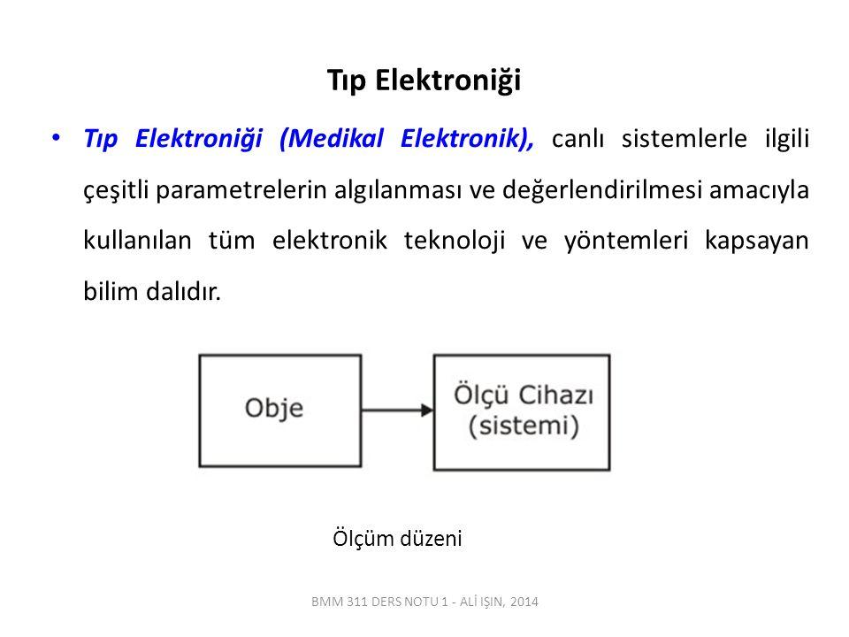 Tıp Elektroniği