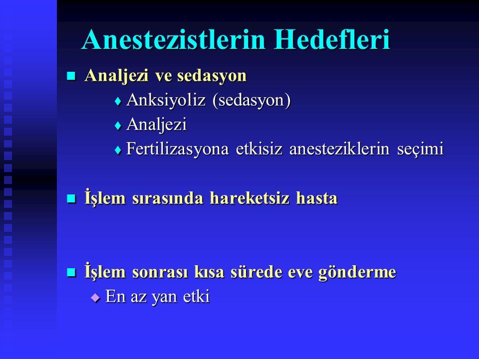 Anestezistlerin Hedefleri