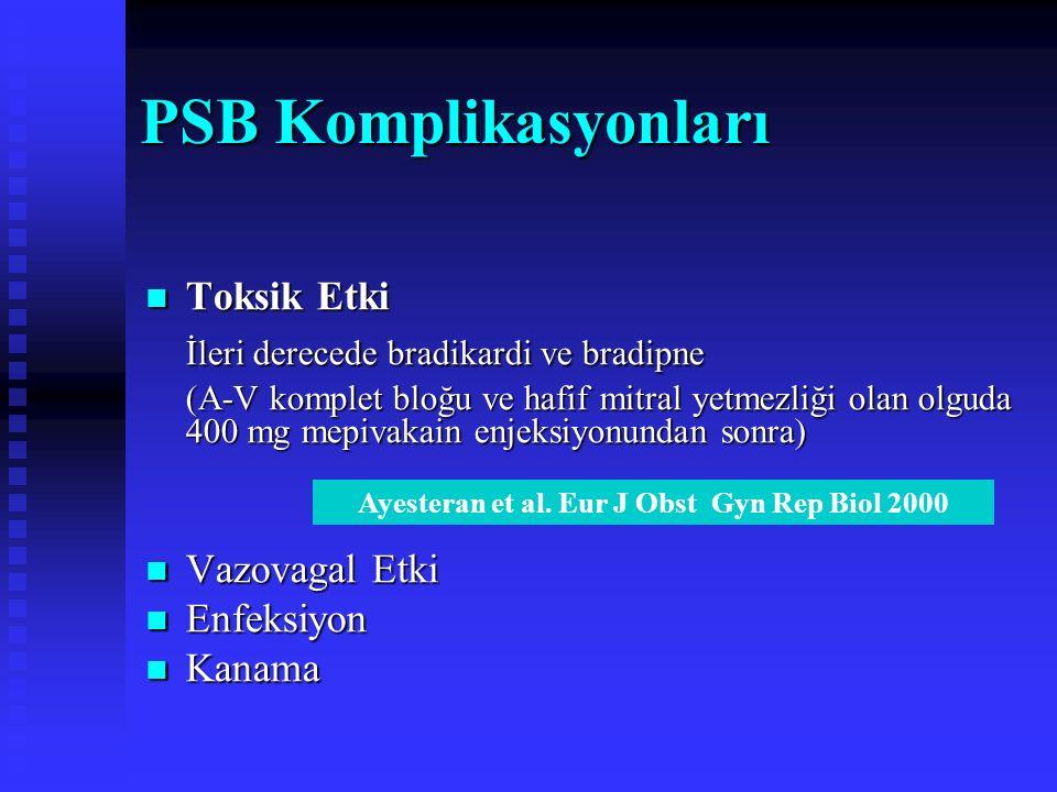 Ayesteran et al. Eur J Obst Gyn Rep Biol 2000