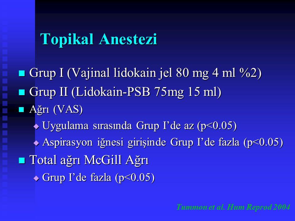 Topikal Anestezi Grup I (Vajinal lidokain jel 80 mg 4 ml %2)
