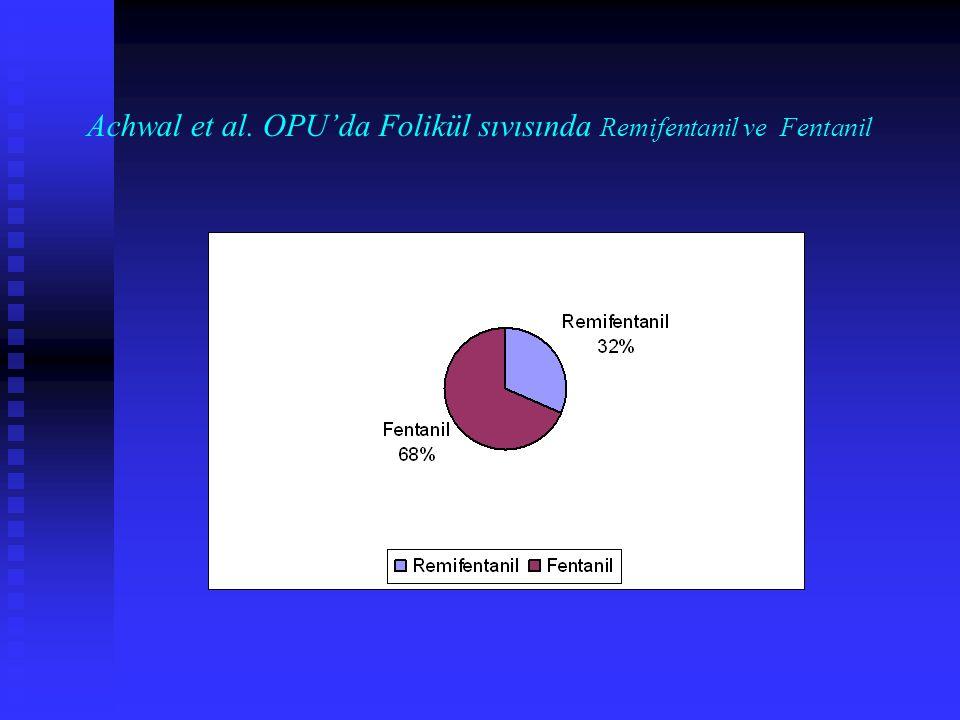 Achwal et al. OPU'da Folikül sıvısında Remifentanil ve Fentanil