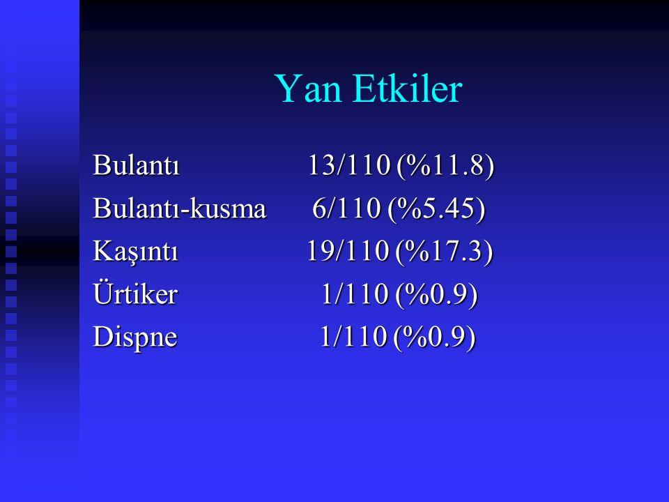 Yan Etkiler Bulantı 13/110 (%11.8) Bulantı-kusma 6/110 (%5.45)