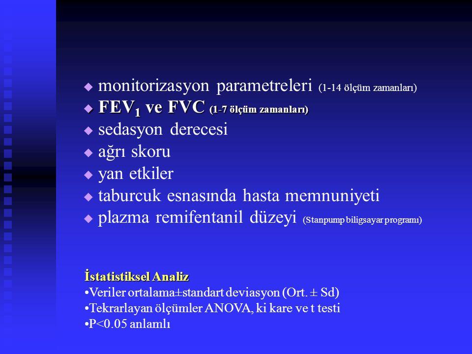 monitorizasyon parametreleri (1-14 ölçüm zamanları)