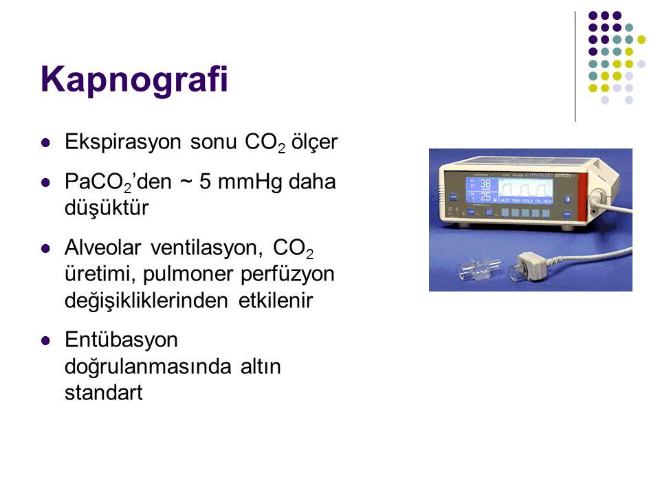 Kapnografi Ekspirasyon sonu CO2 ölçer PaCO2'den ~ 5 mmHg daha düşüktür