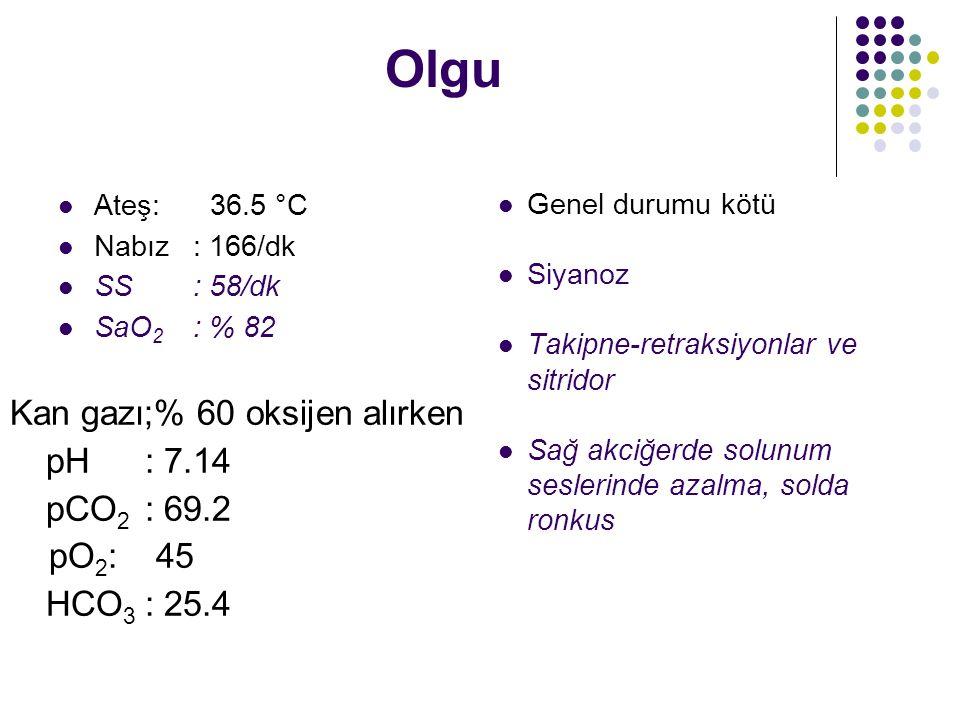 Olgu Kan gazı;% 60 oksijen alırken pH : 7.14 pCO2 : 69.2 pO2: 45
