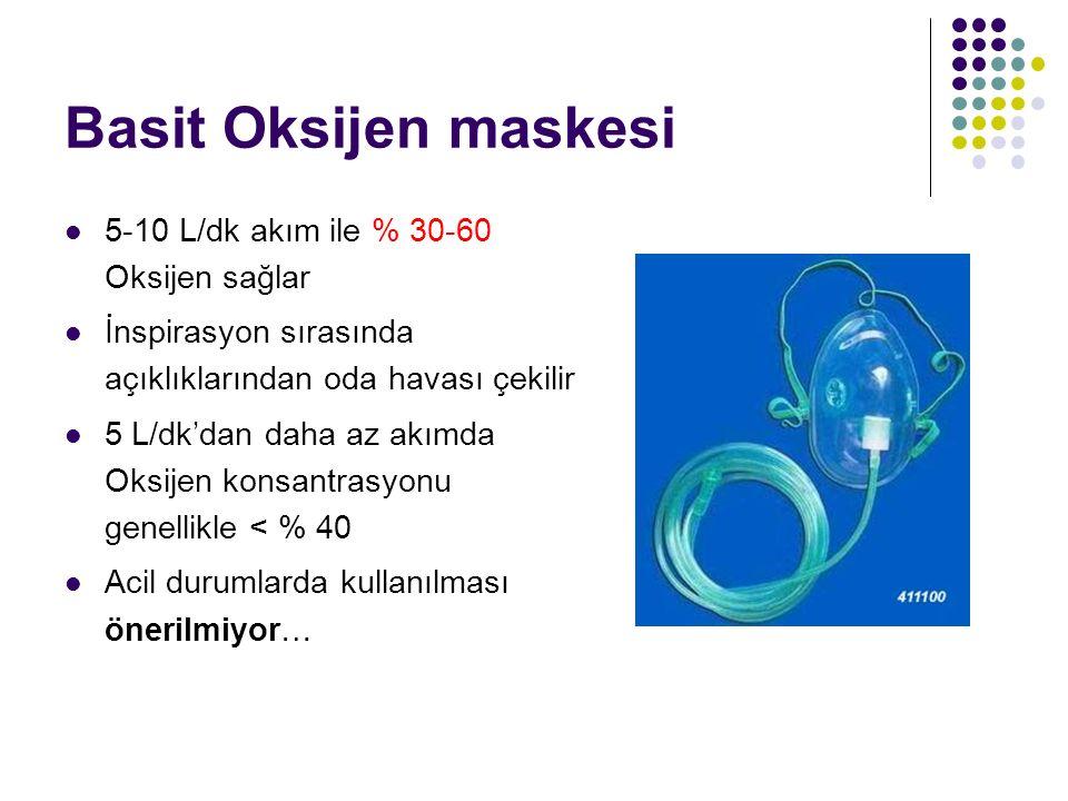 Basit Oksijen maskesi 5-10 L/dk akım ile % 30-60 Oksijen sağlar