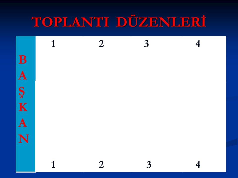 TOPLANTI DÜZENLERİ B A Ş KAN 1 2 3 4