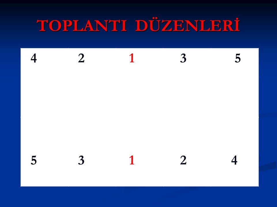 TOPLANTI DÜZENLERİ 4 2 1 3 5