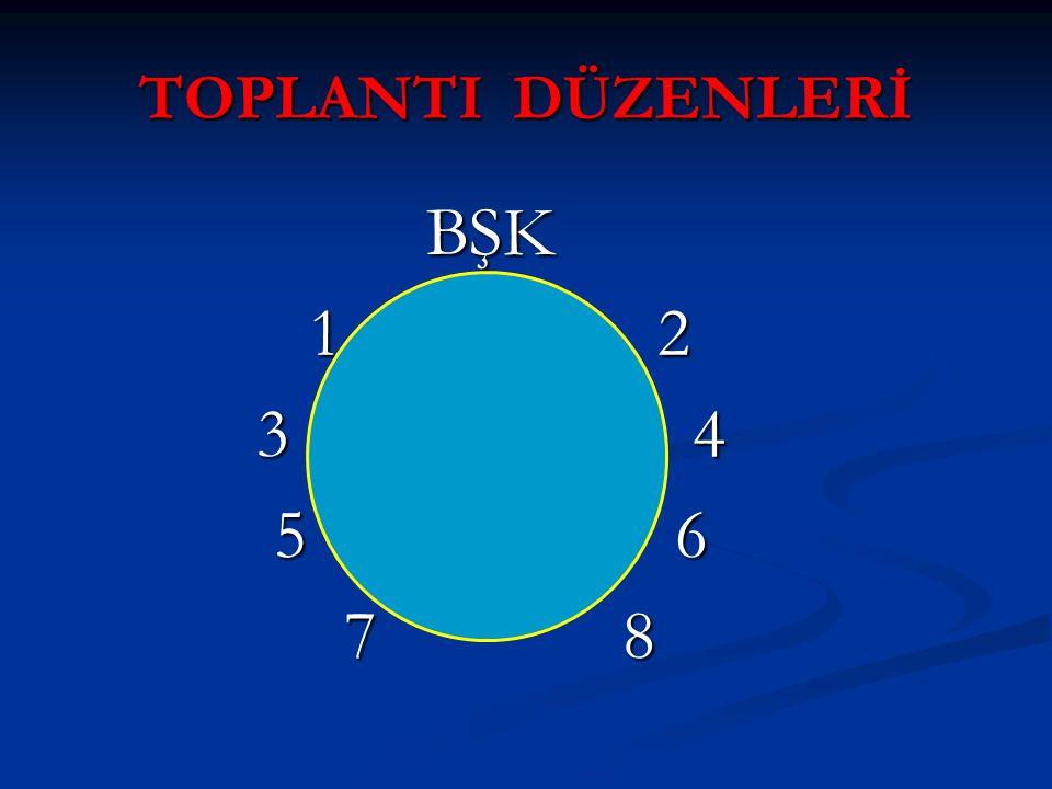 TOPLANTI DÜZENLERİ BŞK. 1 2. 3 4. 5 6.