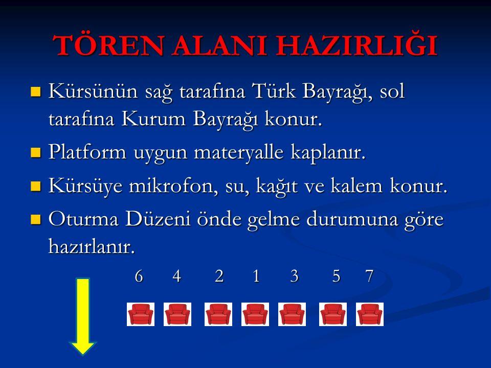 TÖREN ALANI HAZIRLIĞI Kürsünün sağ tarafına Türk Bayrağı, sol tarafına Kurum Bayrağı konur. Platform uygun materyalle kaplanır.
