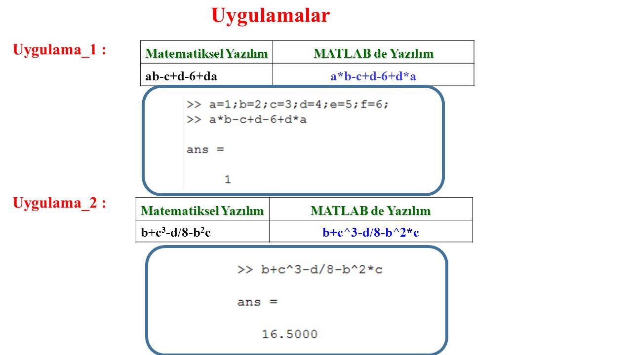 Uygulamalar Uygulama_1 : Uygulama_2 : Matematiksel Yazılım