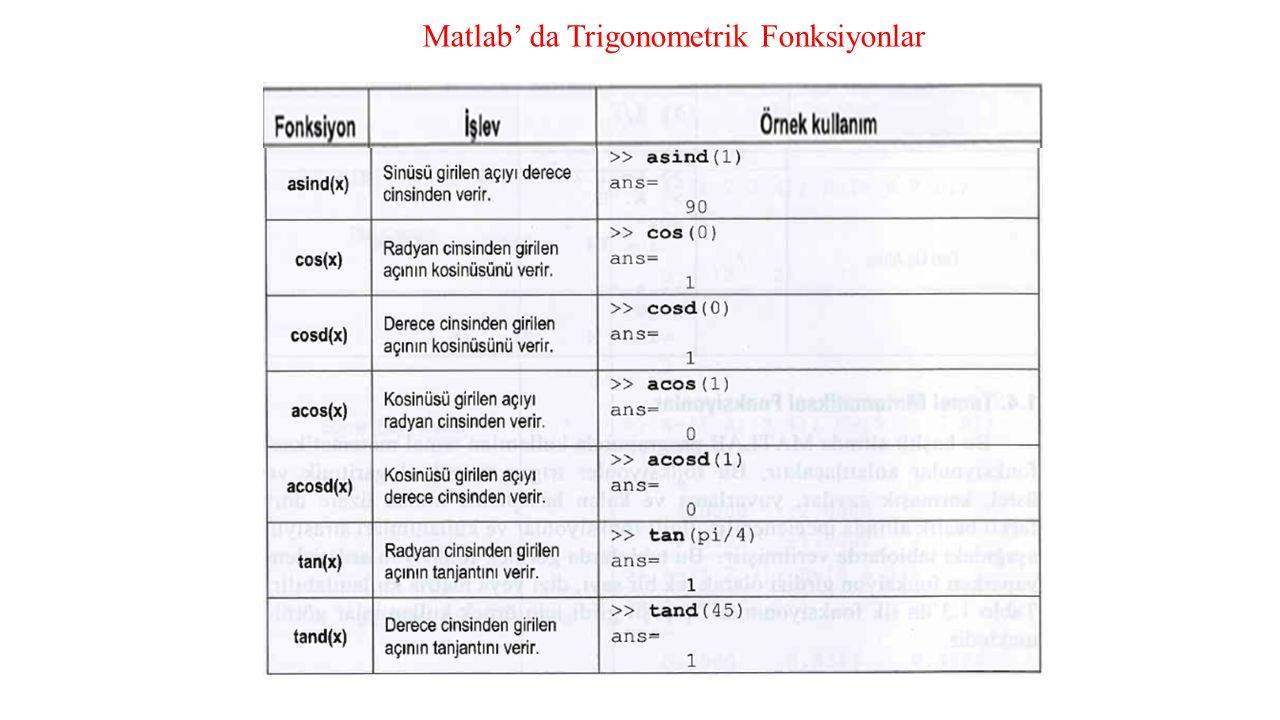 Matlab' da Trigonometrik Fonksiyonlar