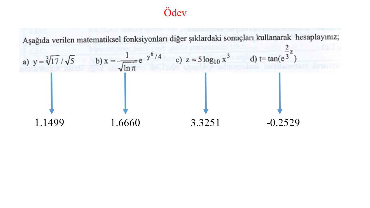 Ödev 1.1499 1.6660 3.3251 -0.2529